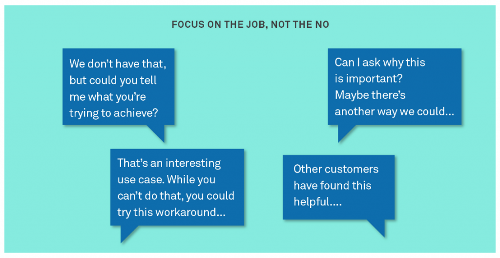 Focus on the job, not saying no
