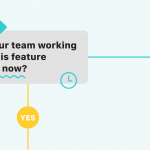Managing customer expectations for new feature requests
