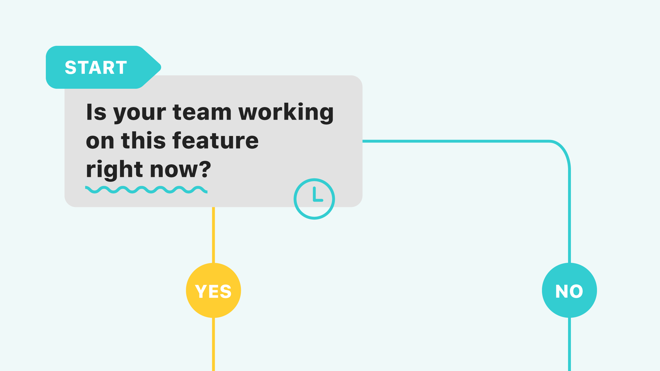 Managing customer expectations for new featurerequests