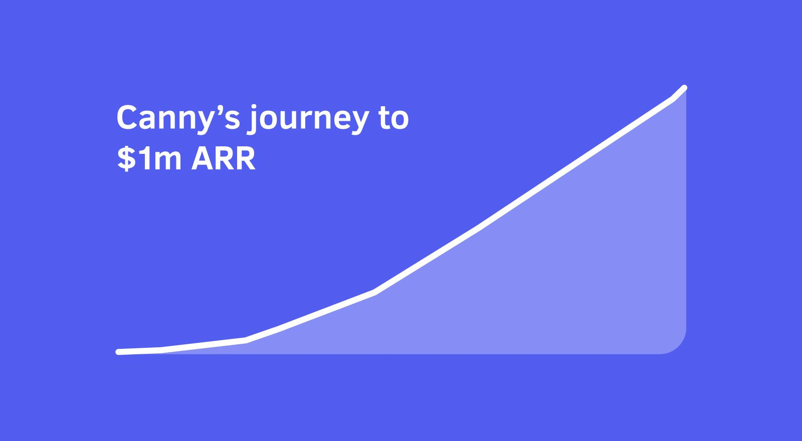 How we built a $1m ARR SaaS startup