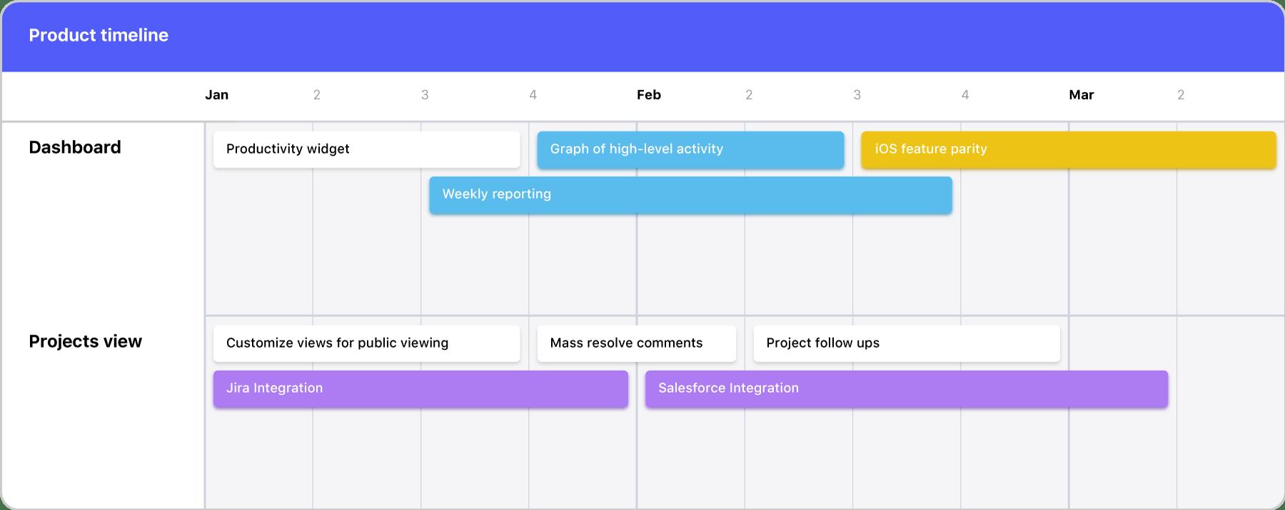canny example roadmap gantt