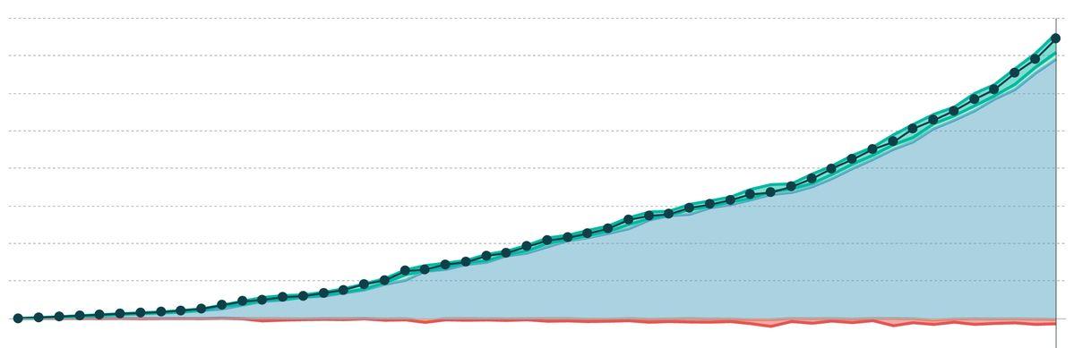 canny company trajectory