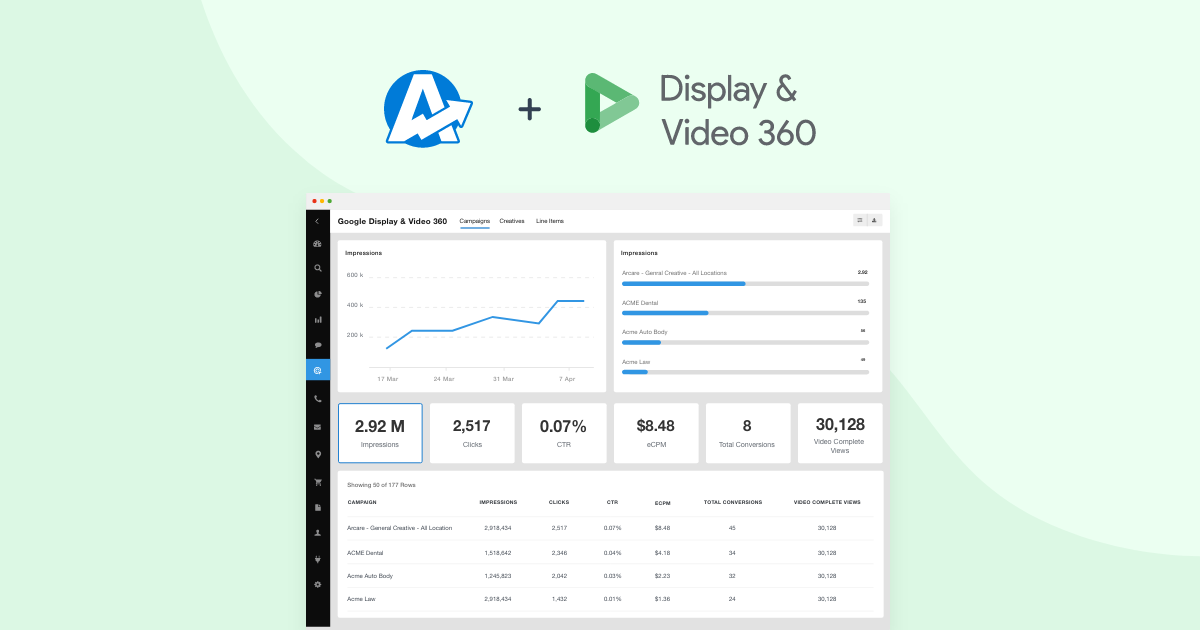 google-display&video360-integration