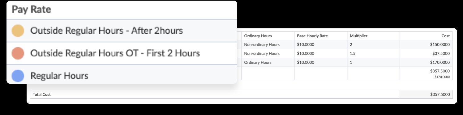 Pay outside regular hours