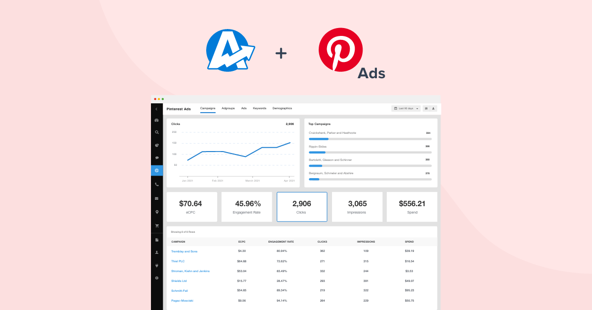 Pinterest-ads-agencyanalytics-integration
