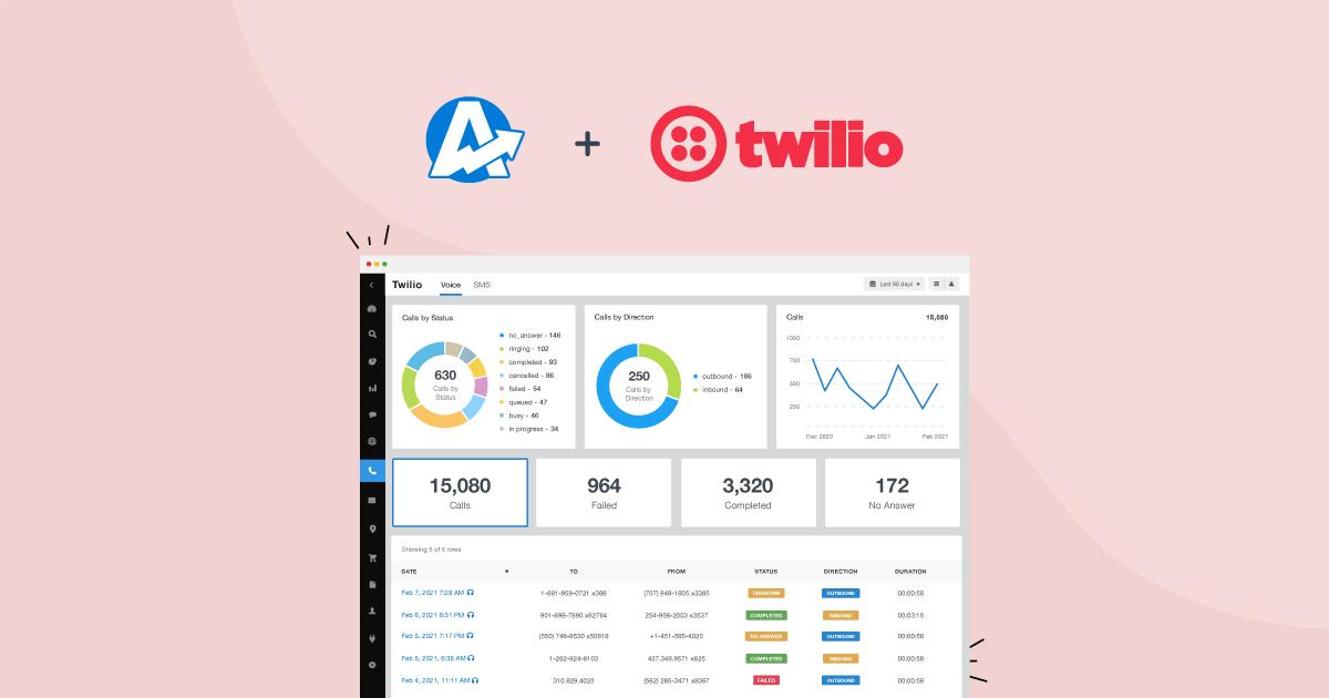 blog-twilio