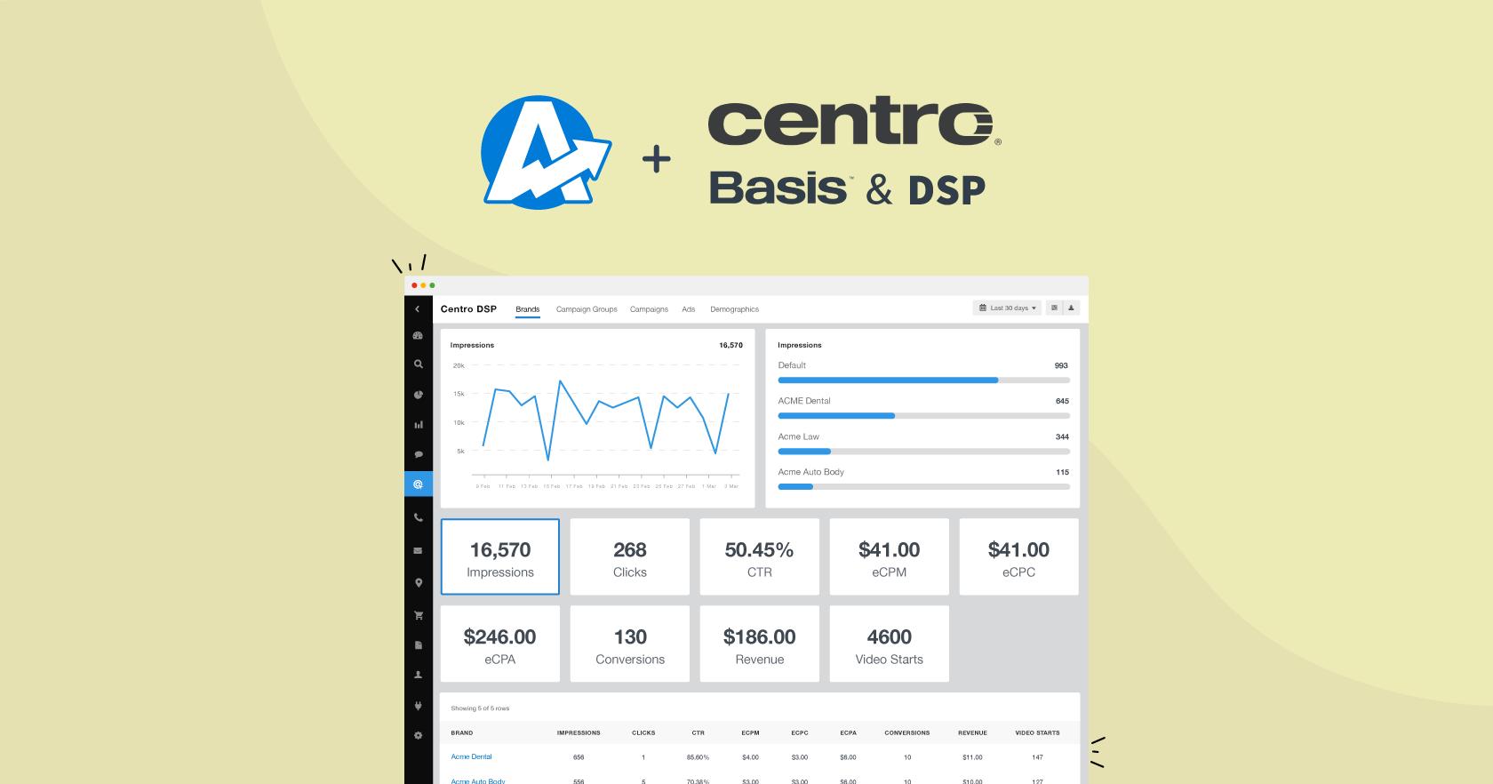 centro-basis-dsp-integration-blog-header