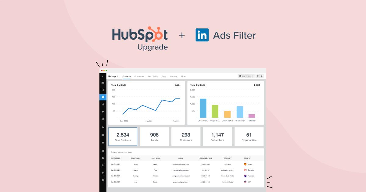 hubspot-upgrade-and-linkedin-ads-filter