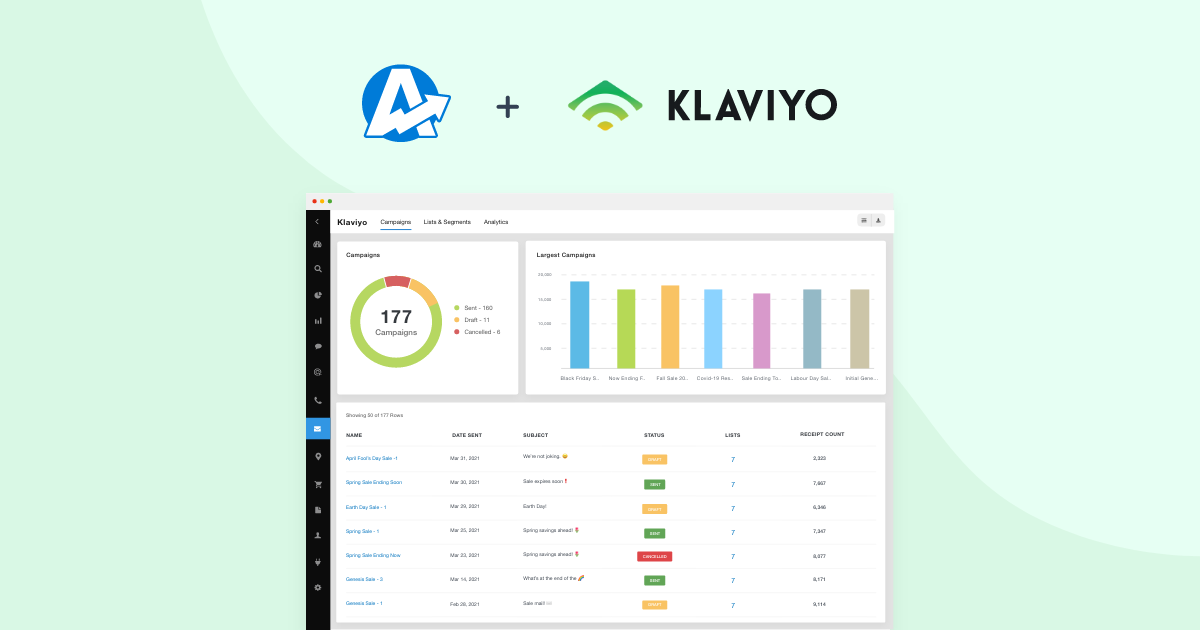 agencyanalytics-klaviyo-integration