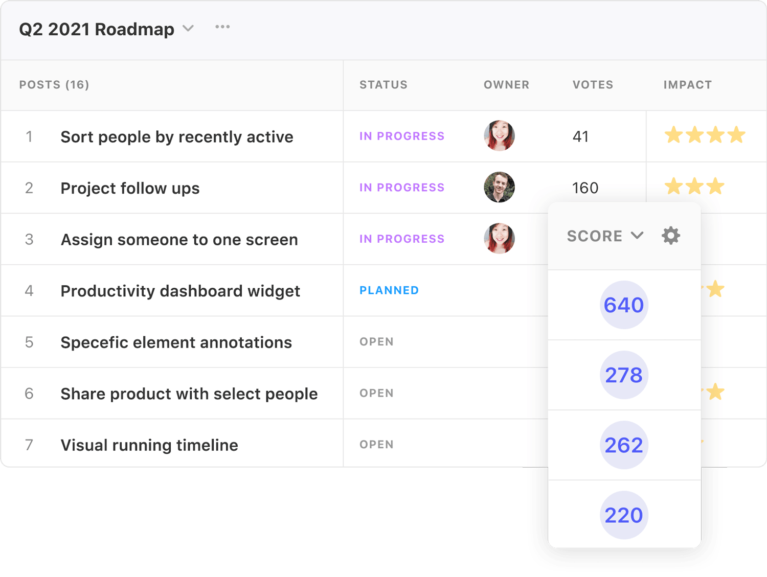Roadmap scoring and prioritization in Canny, a customer feedback management tool